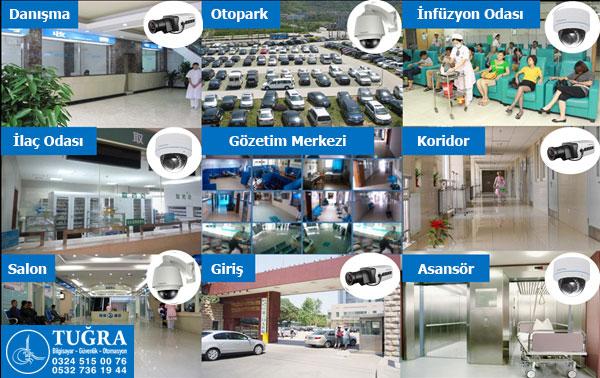 Hastaneler ve Sağlık Kuruluşları Güvenlik Sistemleri
